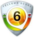 tellows Score 6 zu +4721952409